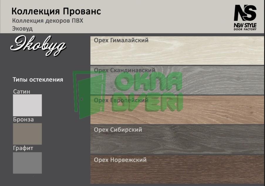 Новинки межкомнатных дверей 2020 Николаев
